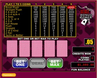 Double Double Bonus Video Poker