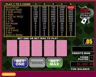Double Double Jackpot Video Poker