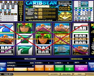 Caribbean Treasure Slot Machine