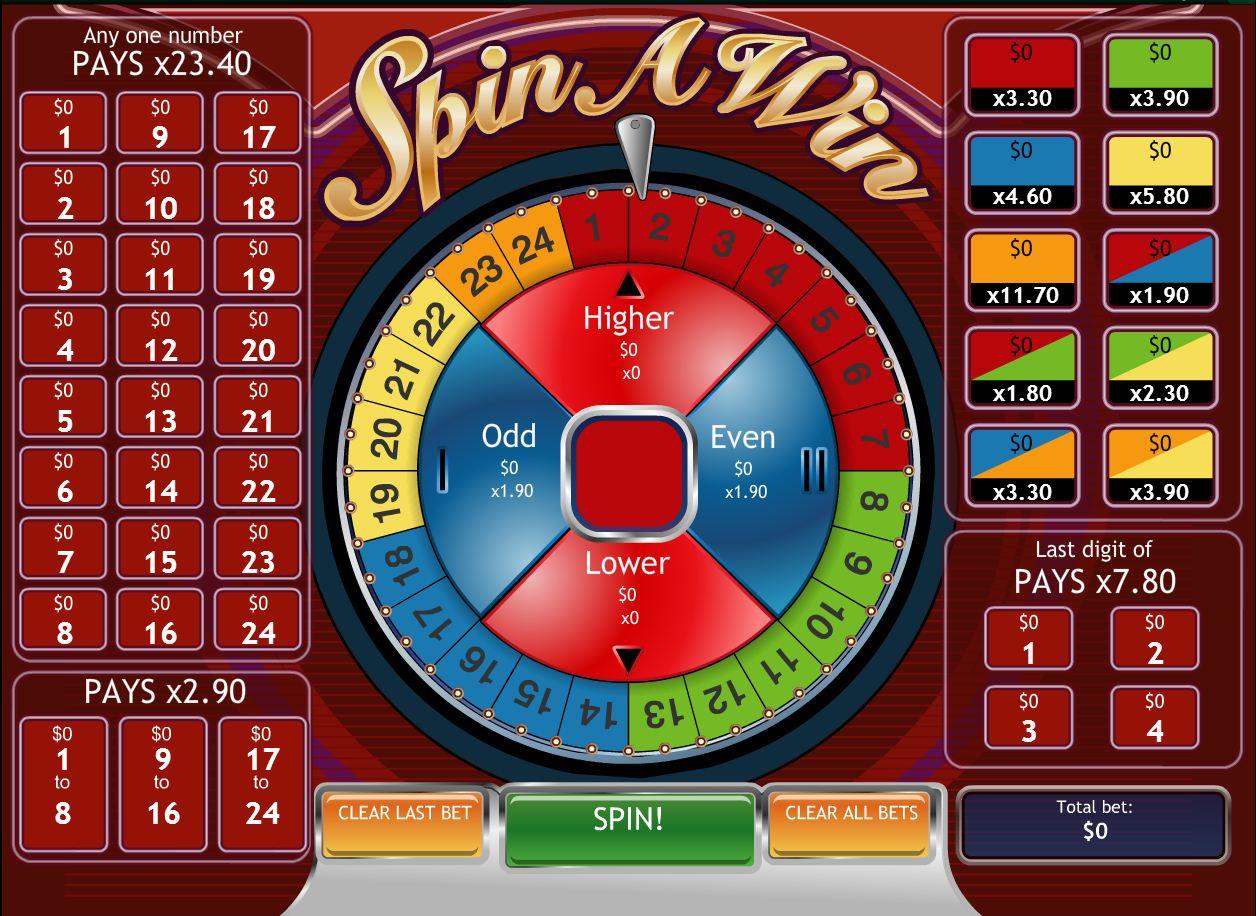 Best gambling games odds cake casino theme